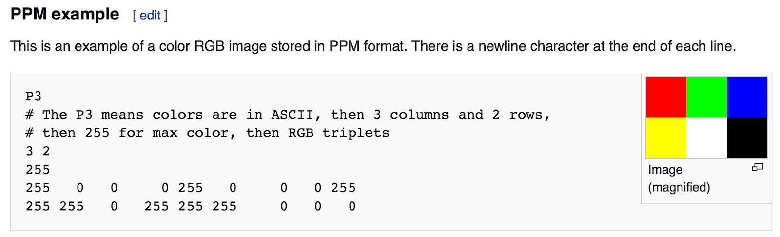 ppm文件示例